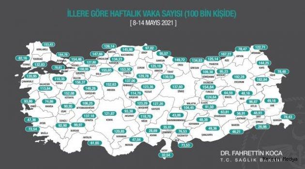 İLLERE GÖRE HAFTALIK VAKA SAYISIDA MERSİN 'DE DÜŞÜS  47, 04