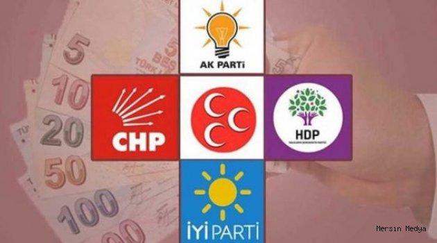 SEÇİM ANKETİNDE AKP % 34.1 CHP 27.3, İYİ PARTİ 14  MHP 7.5 HDP  %10.1
