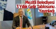 BAŞKAN TARHAN '3 YILLIK GELİR TABLOSUNU YAYINLADI''